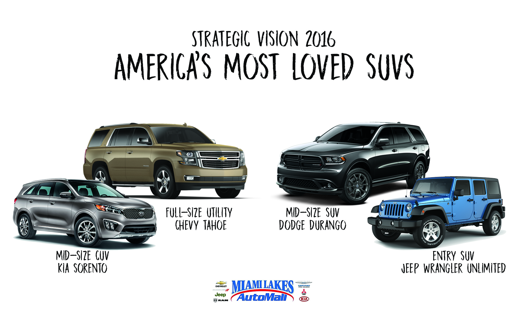 America's Most Loved 2016 SUVs at Miami Lakes Automall