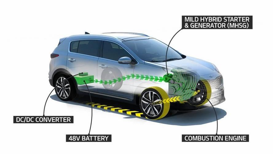 Miami Lakes Automall Kia Sportage Mild-hybrid Diesel Powertrain