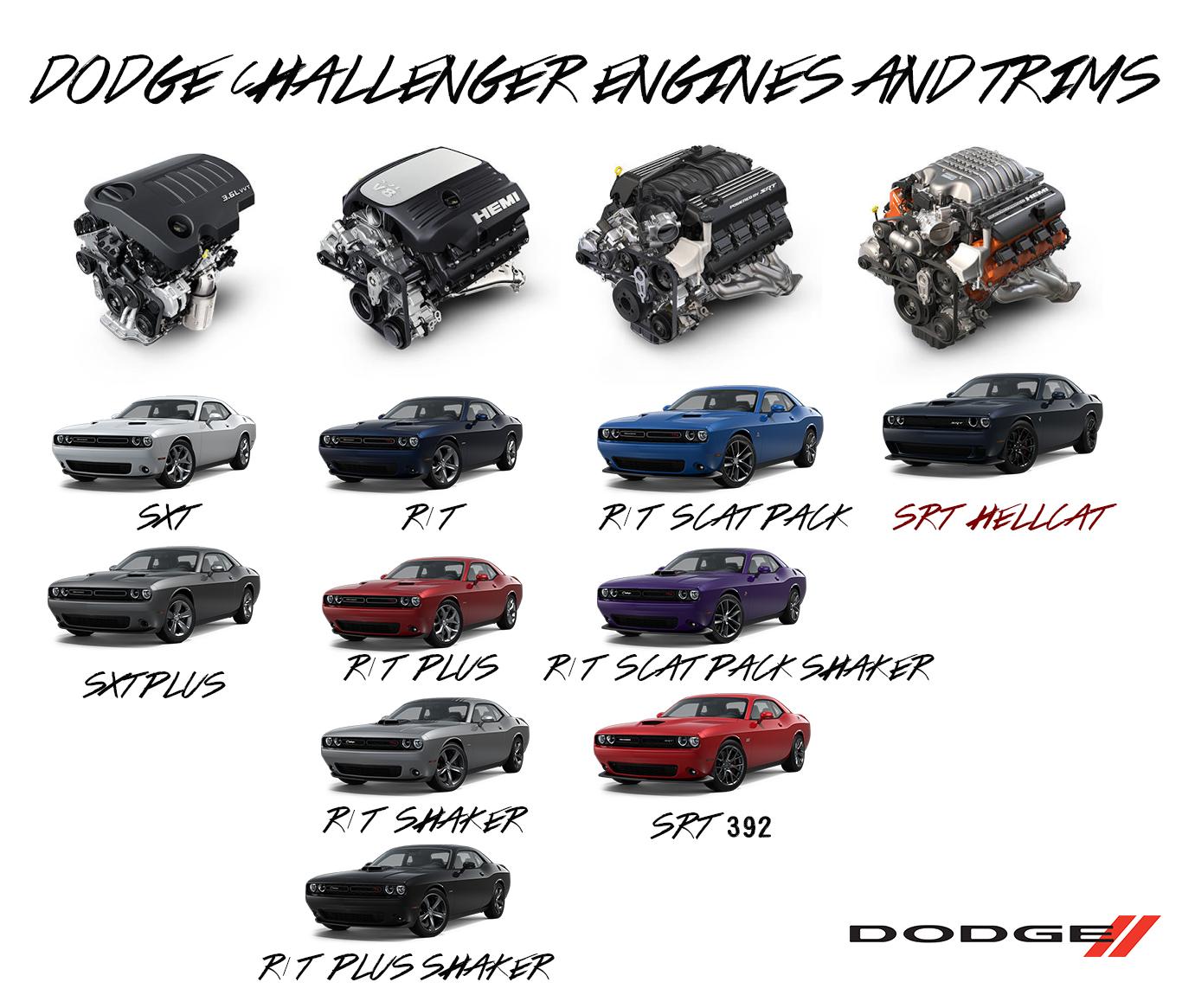 dodge challenger all engines The Dodge Challenger Engines