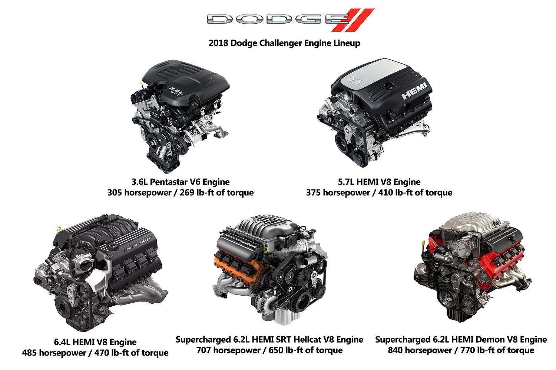 dodge v6 engines 2 Dodge Challenger Engine Guide