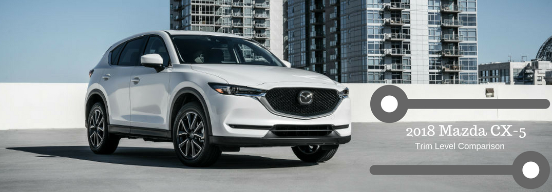 2018 Mazda CX-5 trim level comparison, text on a front exterior image of a white 2018 Mazda CX-5