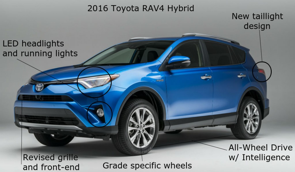features for the 2016 toyota rav4 hybrid. Black Bedroom Furniture Sets. Home Design Ideas