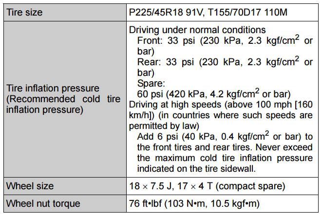 2016 Toyota Camry Tire Pressure Specifications Hesser Toyota
