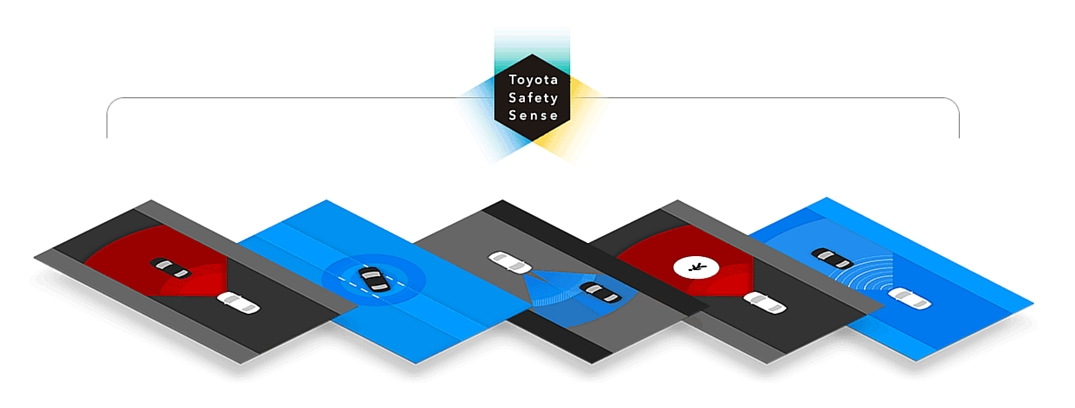 toyota safety sense graphic