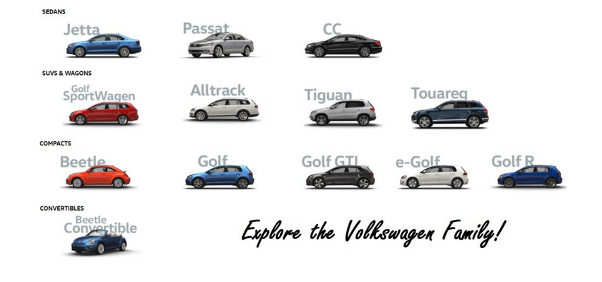 VW Names and Their Meanings