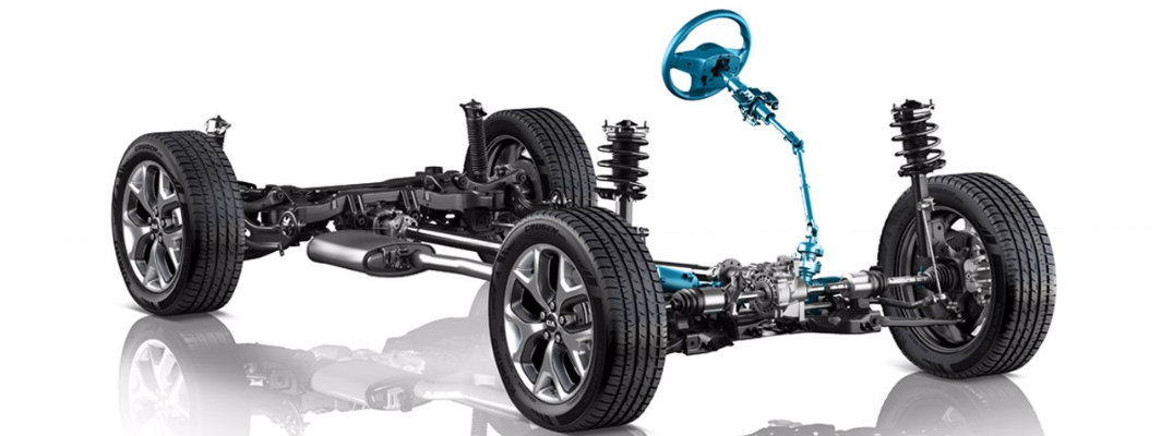 How does the Kia Dynamax All Wheel Drive System work?