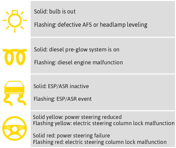 What Do Volkswagen Dashboard Warning Lights And Symbols Mean Flashing