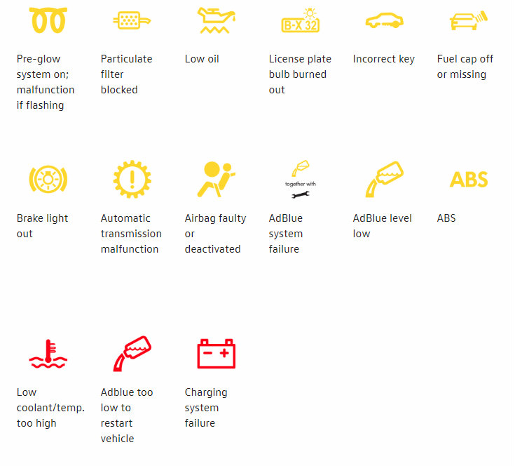 What Are The Different Volkswagen Dashboard Warning Lights