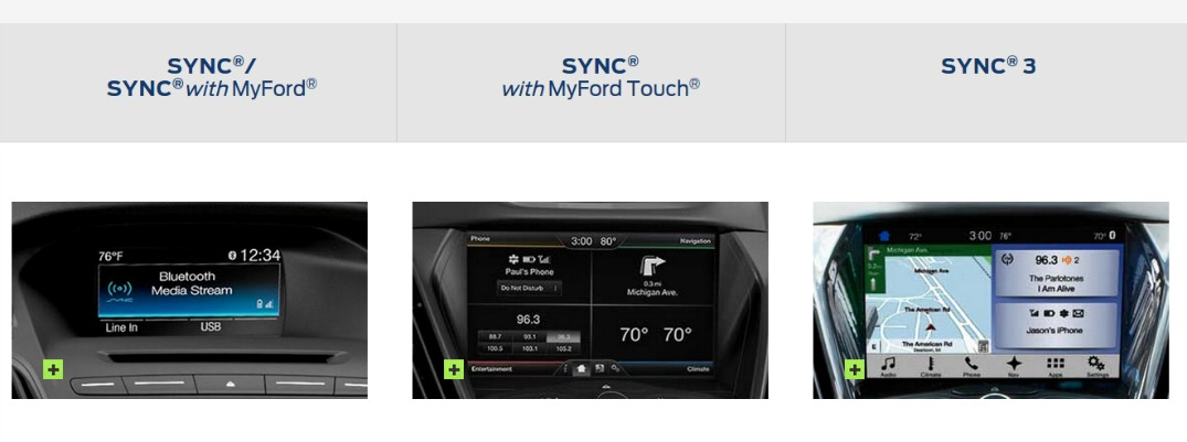 What phones will work with Ford SYNC and Ford SYNC 3?