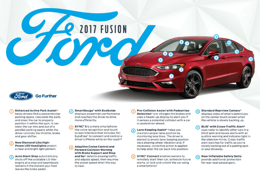 2017 Ford Fusion Fact Sheet_o