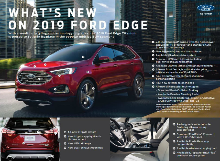 Ford Edge Fact Sheet Explaining The New Features Of The Lineup