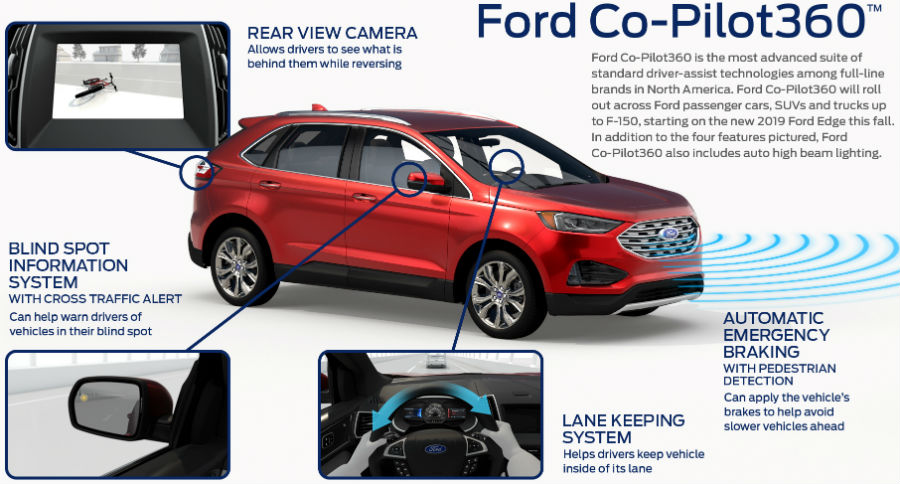 Ford Vehicle Safety Features | Blis | Co-Pilot 360 | Lane
