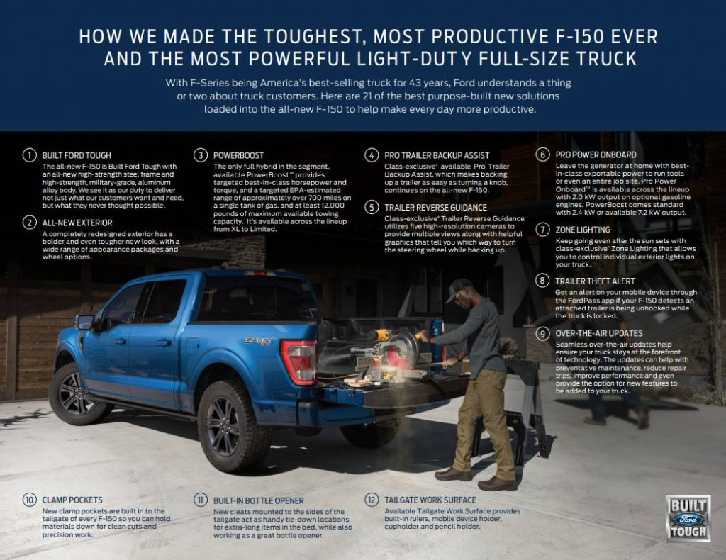 2021 Ford F-150 fact sheet