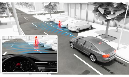 Visualization of how pedestrian monitoring works