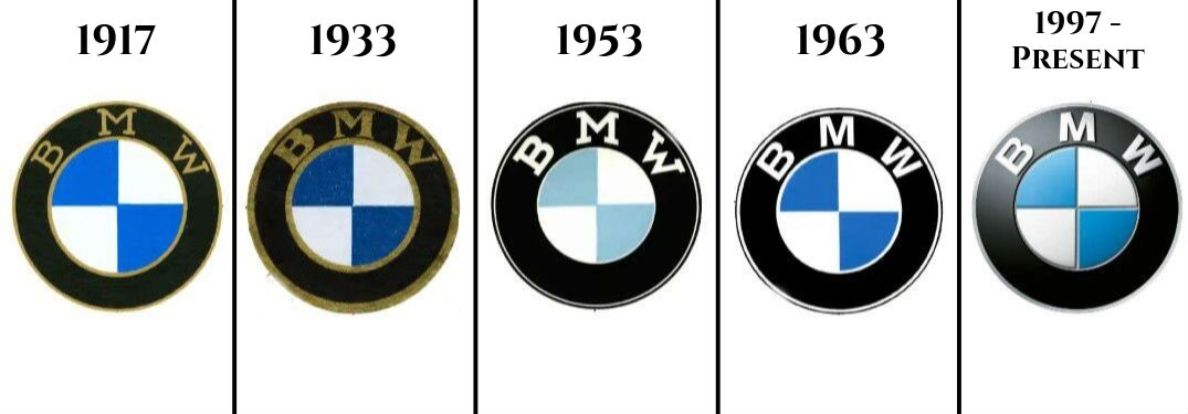 What Is the History of the BMW Name and Brand?