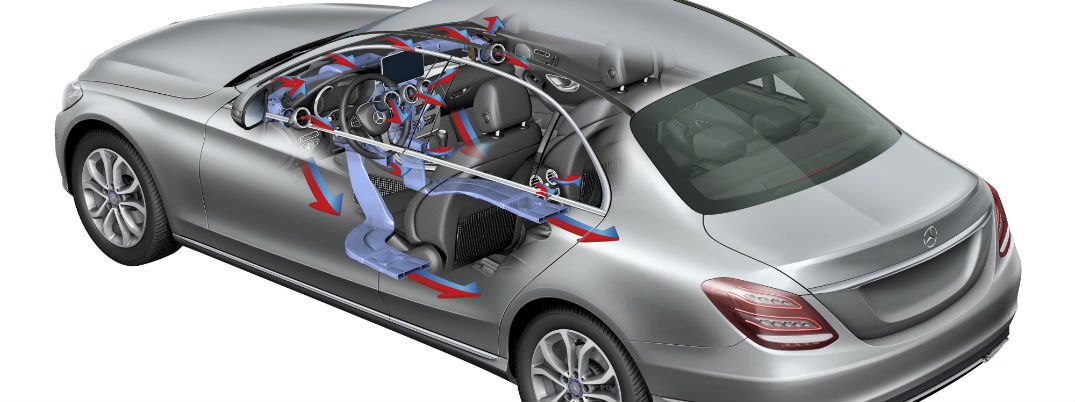 What Is Climate Control >> What Is Mercedes Benz Satellite Climate Control