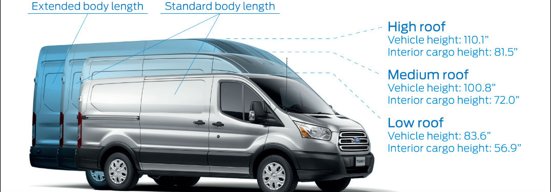 What Can You Do With A Ford Transit Lots