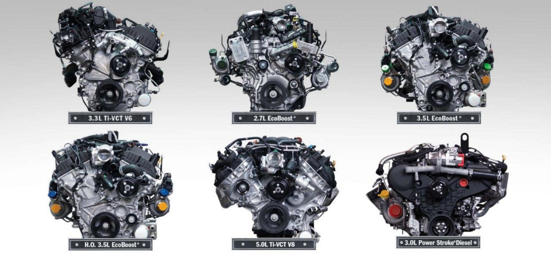 What are the engine options for the 2019 Ford F-150?