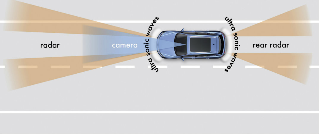How Does Vw Blind Spot Monitor With Rear Traffic Alert Work