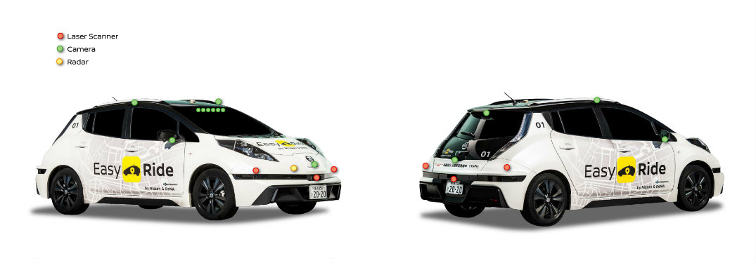 Pictures of Nissan Easy Ride vehicle from front and rear showing where different sensors are located