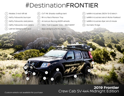 Features of the Nissan Destination Frontier written out over picture of SUV