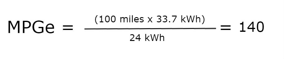 100 miles multiplied with 33.7 kilowatt per hour and then that number is divided by 24 kilowatt per hour to equal 140 mpg-evuivalent
