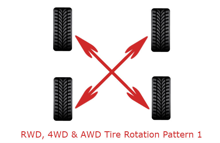 Rwd Tire Rotation 40 40 New Car Price And Reviews Enchanting Tire Rotation Pattern 4x4