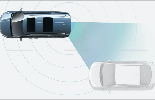 2022 Kia Carnival blind spot assistance graphic