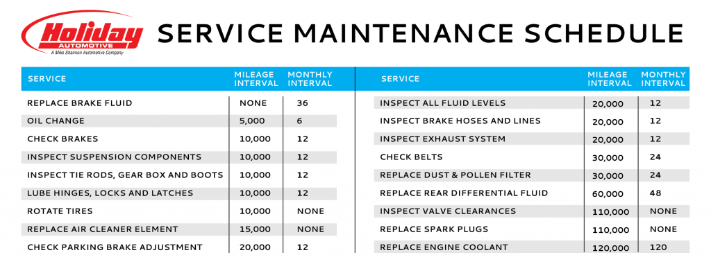 Ford Certified Pre Owned >> Facebook Maintenance Schedule 0516 - Holiday Automotive
