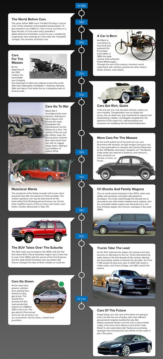a-quick-history-of-the-automobile-4.28.14 - Car Direct LLC