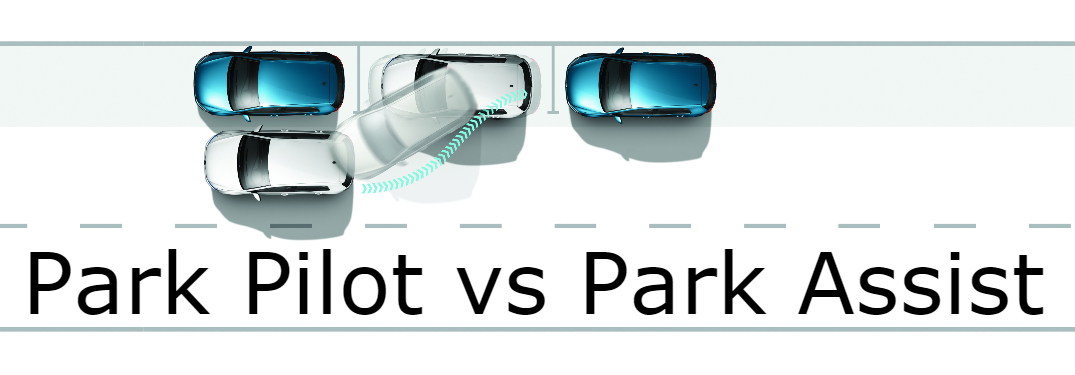Graphic of vehicles parking using Volkswagen Park Assist