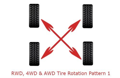 rwd 4wd awd diagonal tire rotation pattern 1