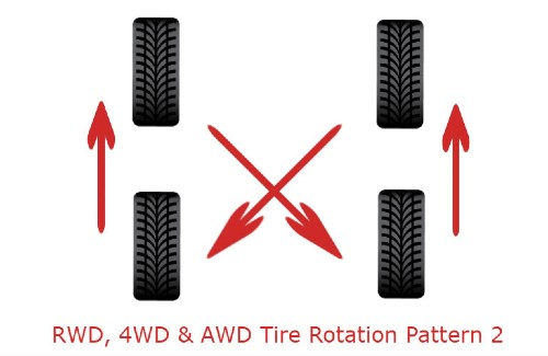 rwd 4wd awd vertical up and diagonal down tire rotation pattern 2
