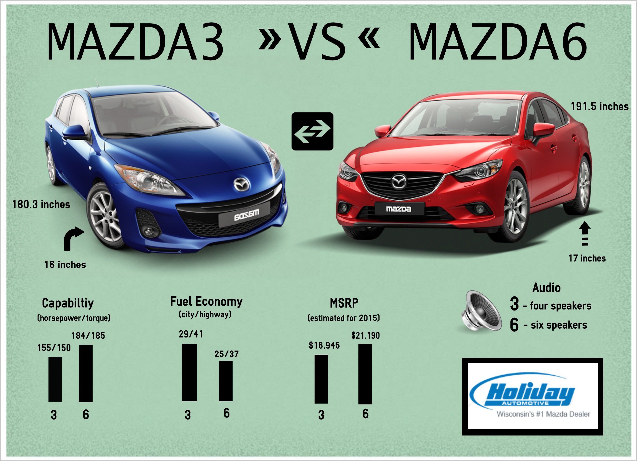 Mazda Car Service Coupons