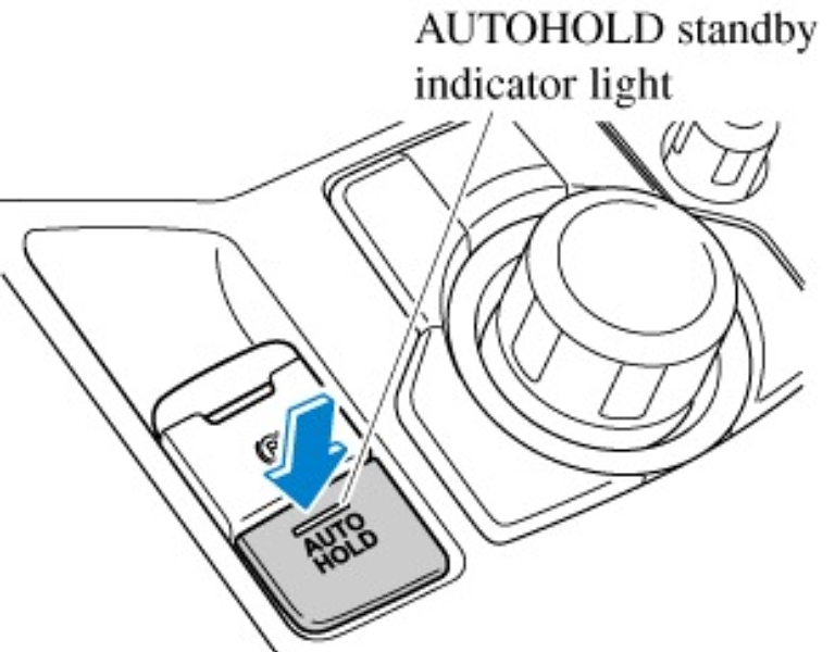 2019 Mazda CX-5 auto hold button diagram with standby light