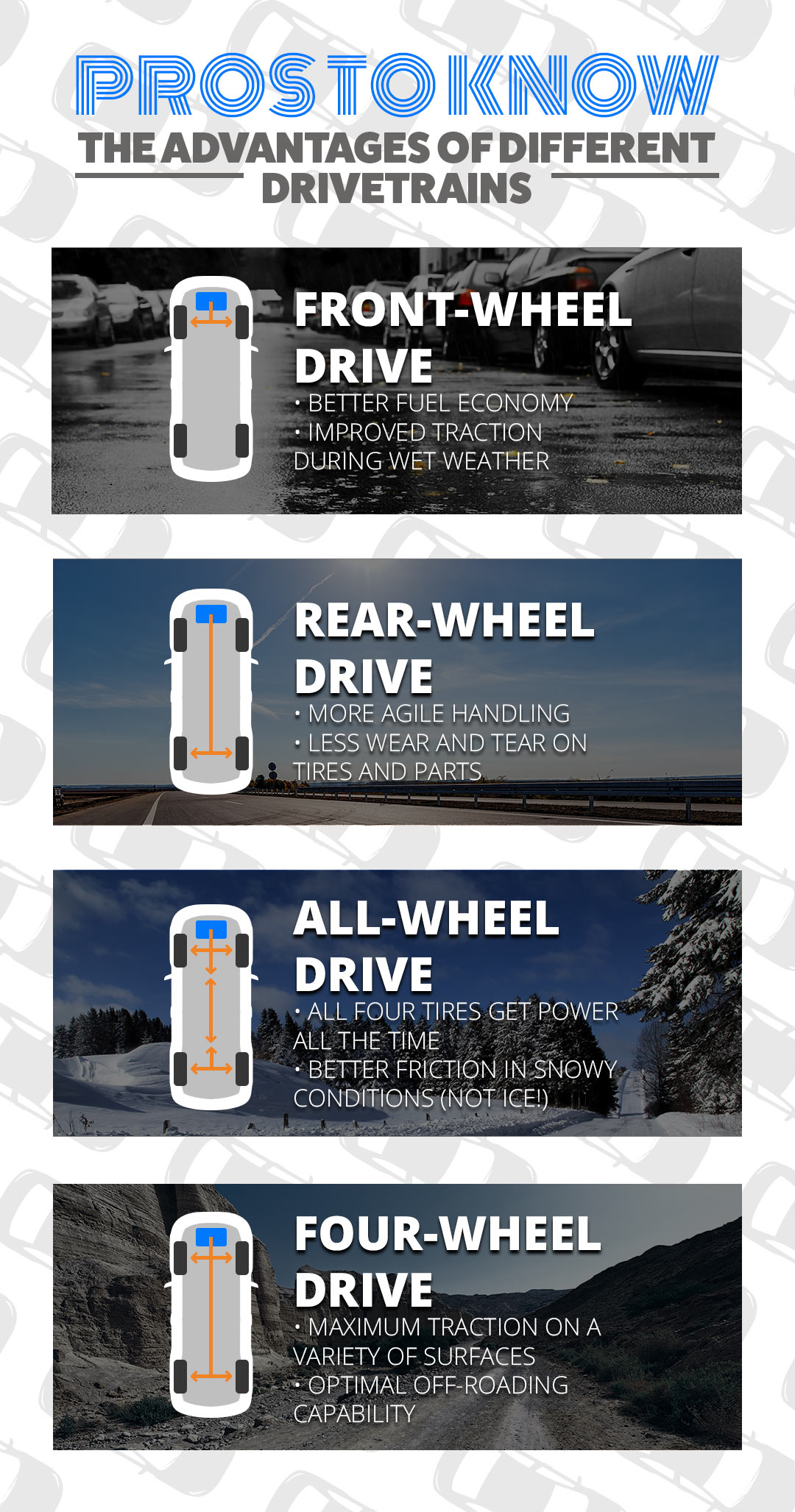 An infographic showing the four main types of drivetrains and their benefits