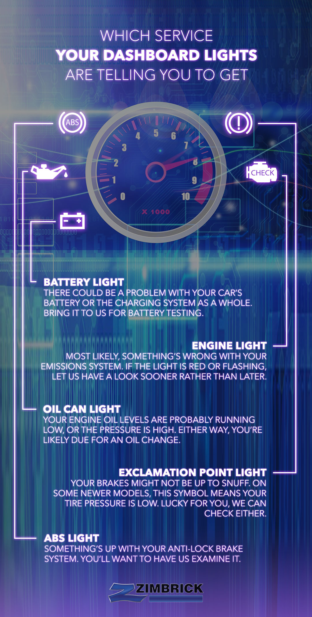 People also ask archives zimbrick automotive blog dashboard lights and their meanings vary from brand to brand and vehicle to vehicle thats why its a good thing that we have experience with up to 15 buycottarizona