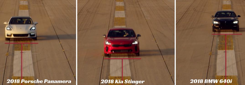 Porsche Panamera, Kia Stinger, BMW 640i compete in a 0-60 acceleration test