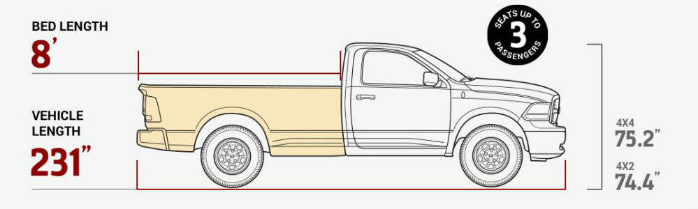 What Are The Bed Lengths Of The 2018 Ram 1500
