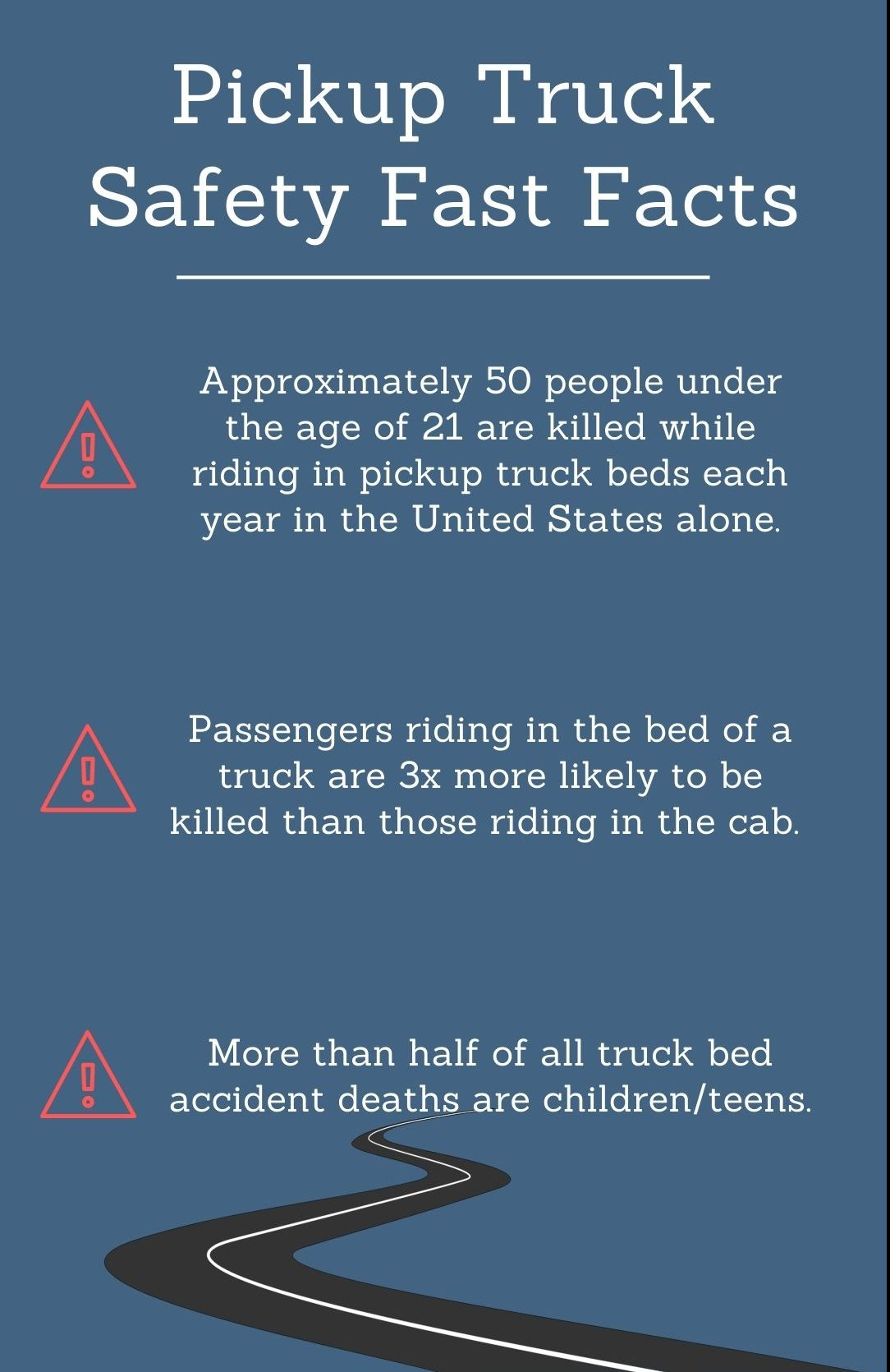 Pickup Truck Safety Fast Facts. Approximately 50 people under the age of 21 are killed while riding in pickup truck beds each year in the United States alone. Passengers riding in the bed of a truck are 3x more likely to be killed than those riding in the cab.  More than half of all truck bed accident deaths are children/teens.