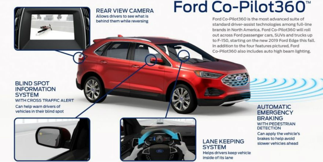 Graphic illustrating new features with Ford CoPilot360