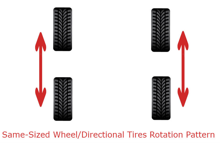How Much Is A Tire Rotation >> Same Sized Wheel And Directional Tire Rotation Pattern B B