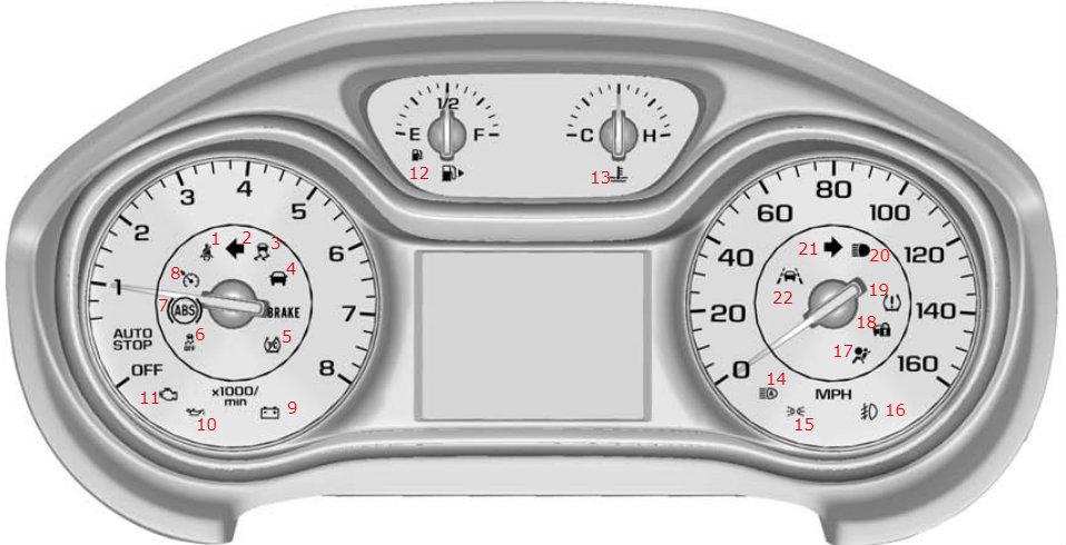 Chevrolet Dashboard Warning Lights