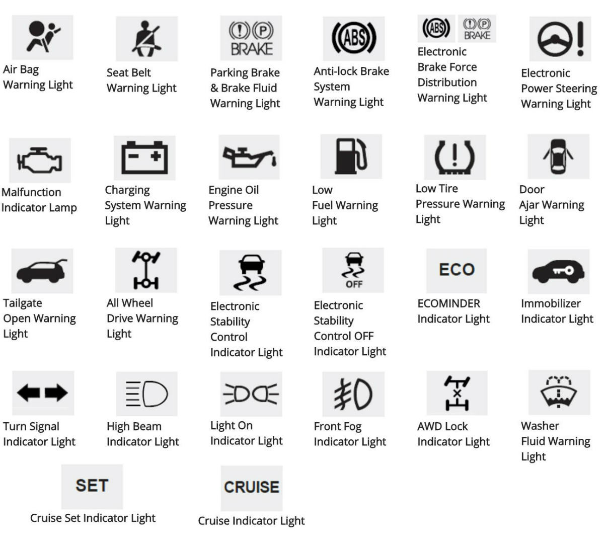 jeep grand cherokee warning lights manual