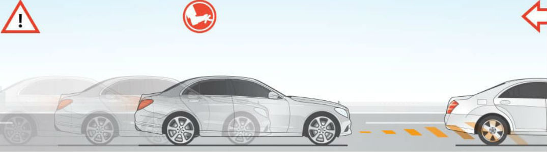 2020 Mercedes-Benz CLA Coupe diagram of Brake Assist in action