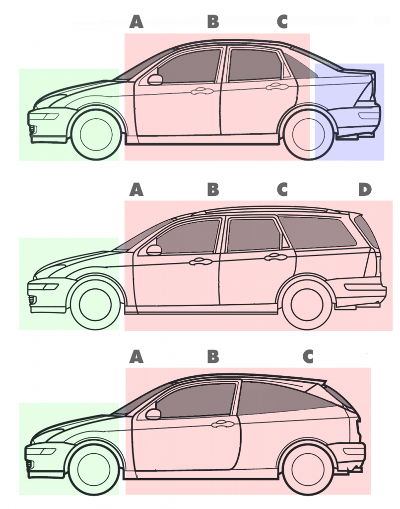 Car Body Styles Diagram - Pillars and Boxes