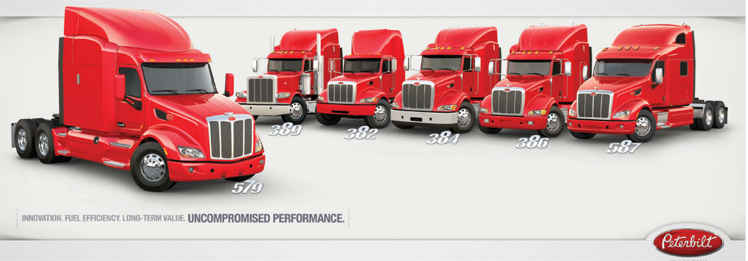 Banner of Red Peterbilt Model Lineup