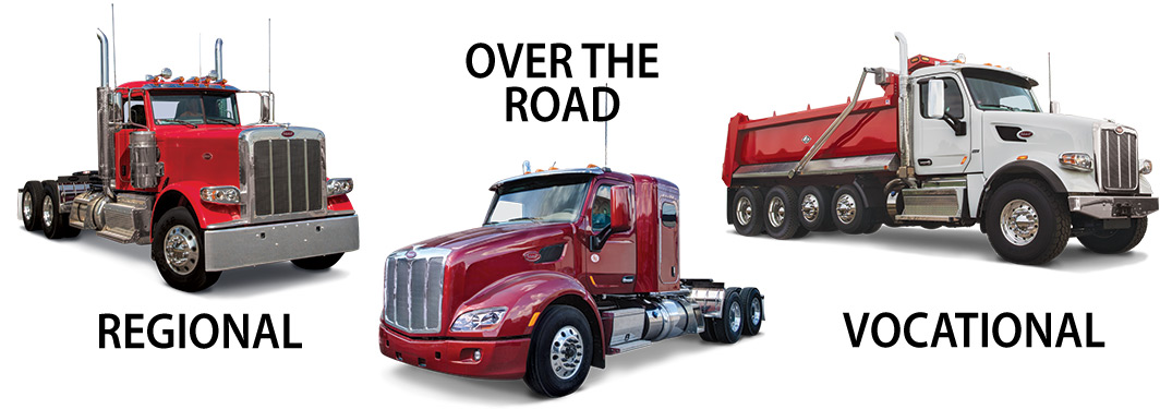 Three types of trucking - Regional Over the Road Vocational Trucks