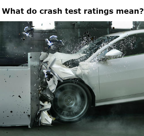 What Do Crash Test Ratings Mean?