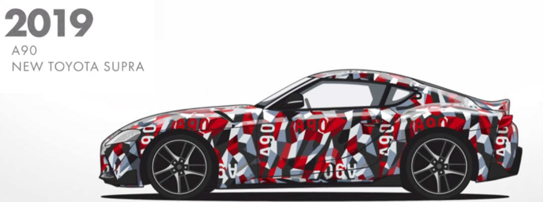 2019 Toyota Supra against a white background
